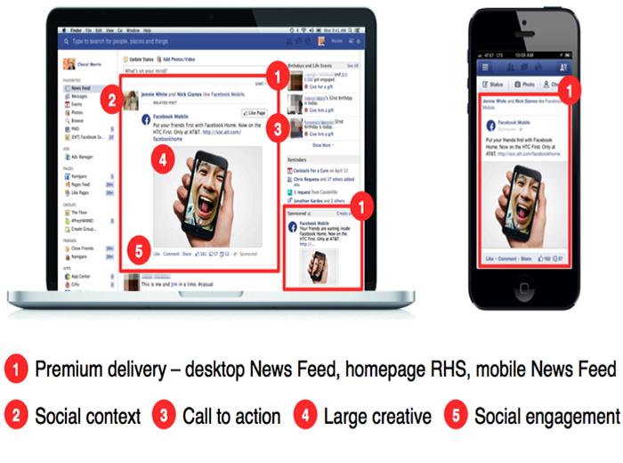 facebook-advertising-larart-roma-2